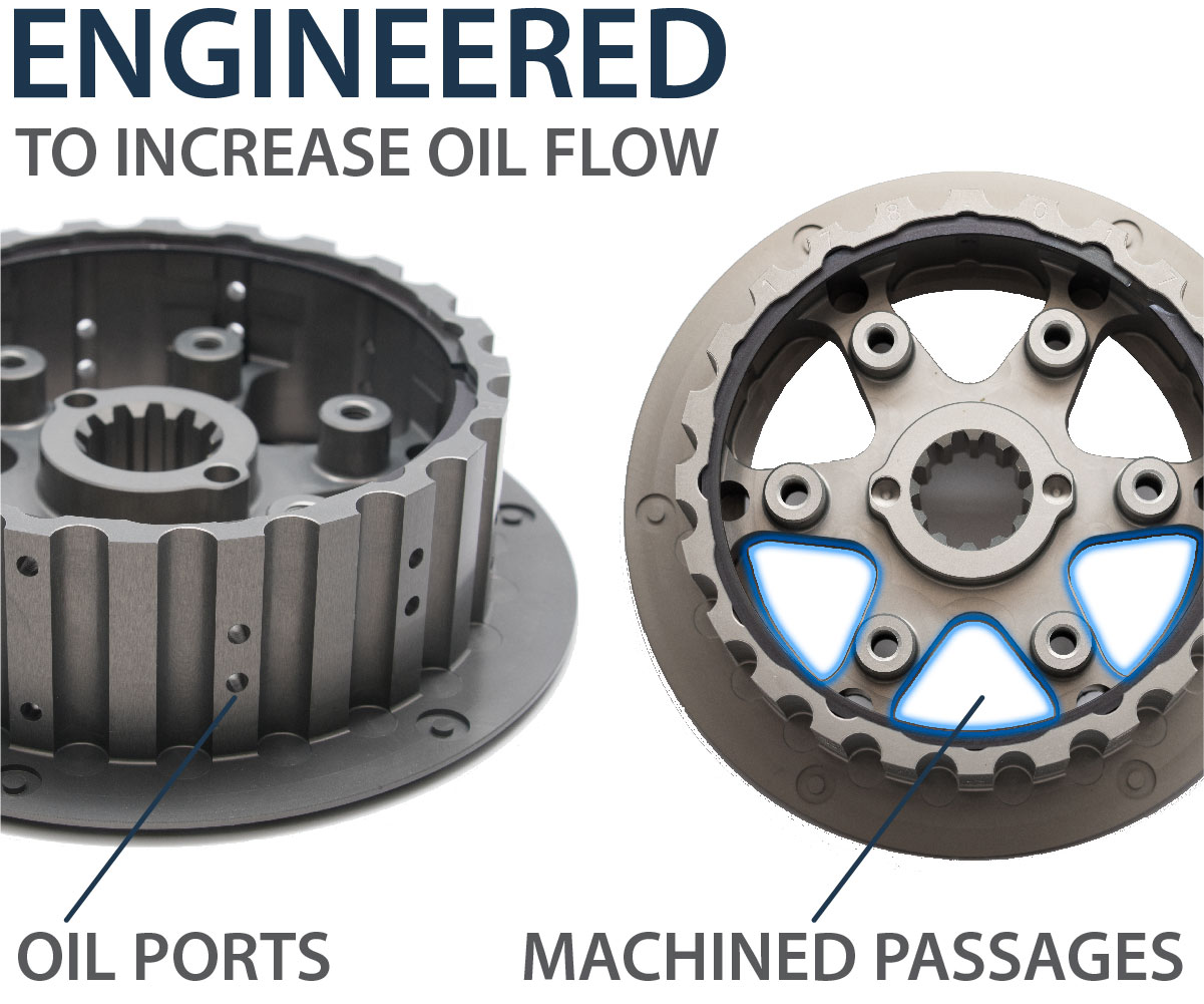 Core Technology - Increased oil flow