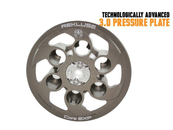 Core Technology - 3.0 Pressure plate